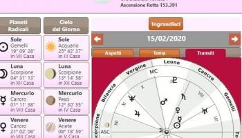 Coronavirus e Astrologia